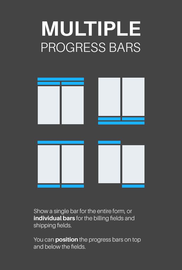 WooCommerce Checkout Form Progress Bar